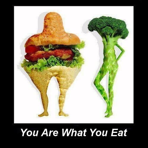 what U eat