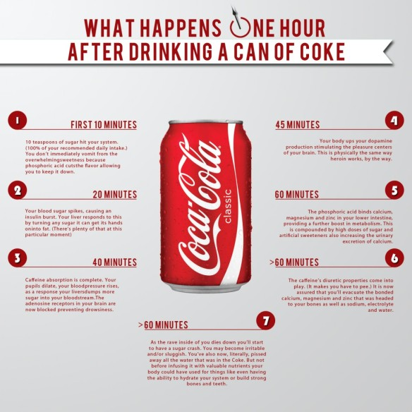 what-happens-coke